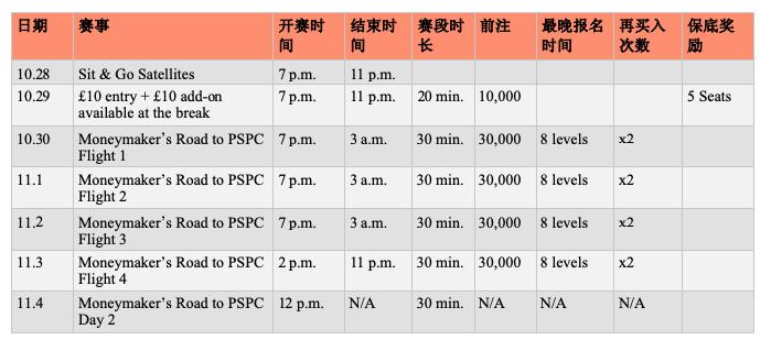 Moneymaker PSPC铂金卡赛事将于10月28日到11月3日举行