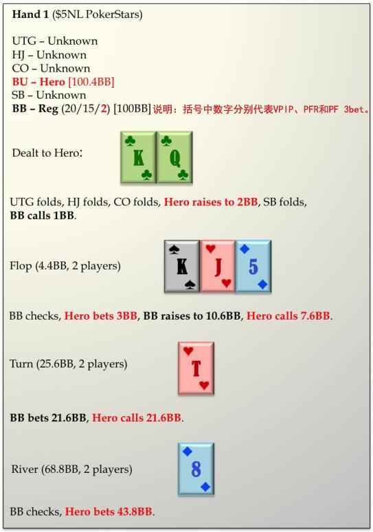 六人桌常规局典型牌例100手-1