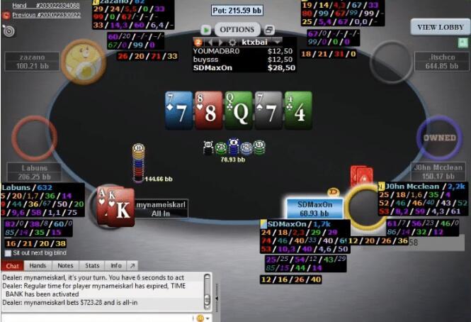 牌局分析:扑克大佬如何用AK诈唬?