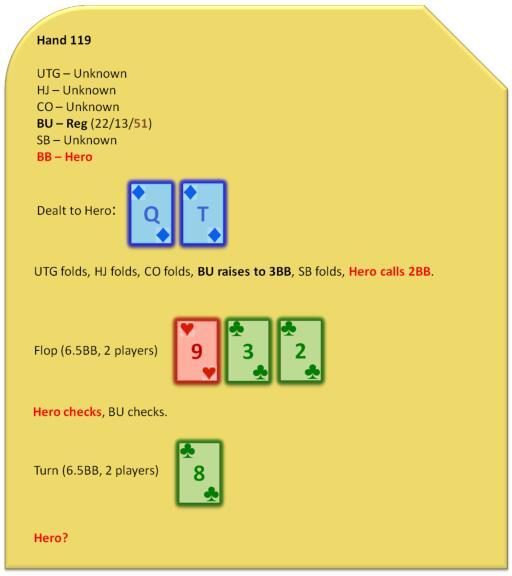 Grinder手册-79:转牌圈和河牌圈诈唬-6