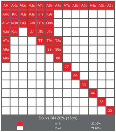 书籍连载:现代扑克理论01-扑克基础知识-4