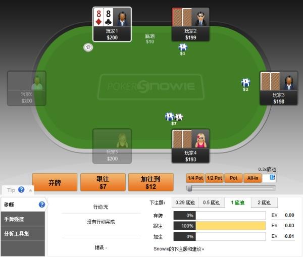 [德州扑克翻牌前] BTN 面对前位 RFI 的策略